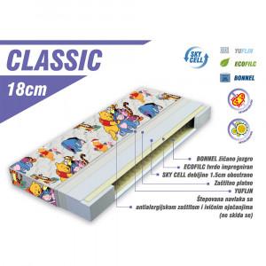 LUKA dušek klasik 140x70cm klv - Luka line