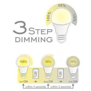COMMEL LED sijalica C305-152