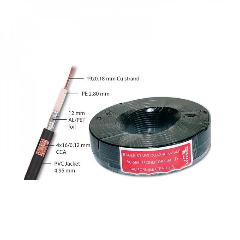 Kabl koaksijalni RG59 Cu LSZH 100m black